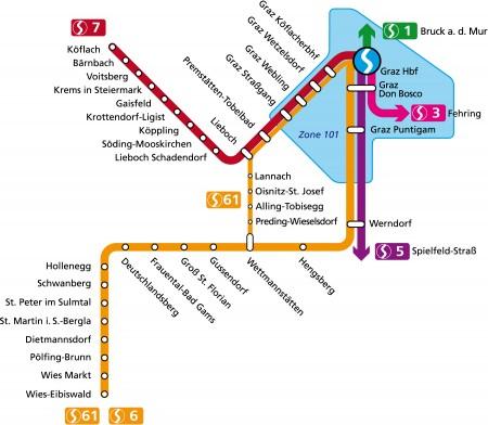 GKB Netzplan