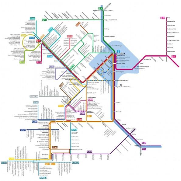 Streckennetz Bus