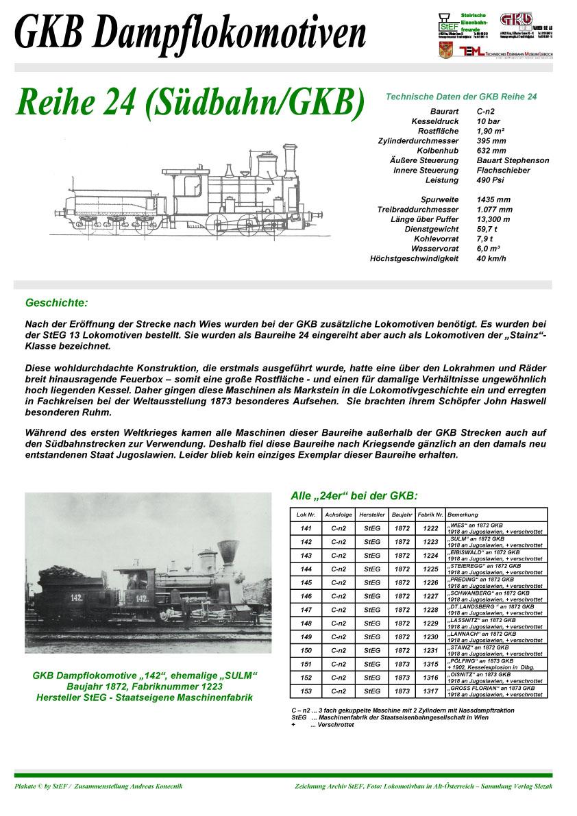 Ungewöhnlich Kesseldruck Hoch Bilder - Schaltplan Serie Circuit ...